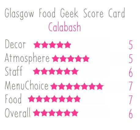 Calabash Scorecard