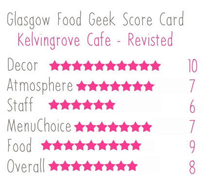 KelvingGrove REvisted
