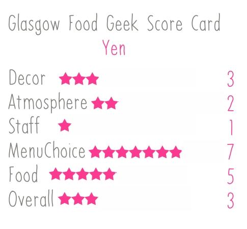 yen score card