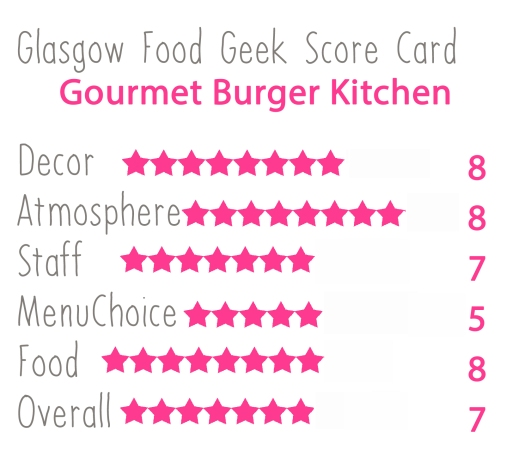 GBK Glasgow Review