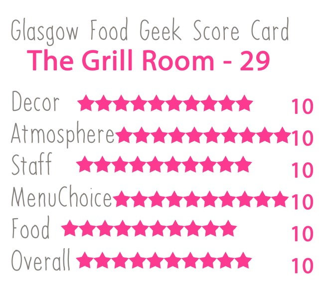 The Grill Room Score Card