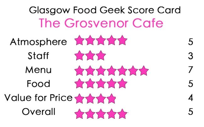 2015 GFG Score Card - Grosvenor Cafe