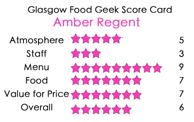 Amber Regent