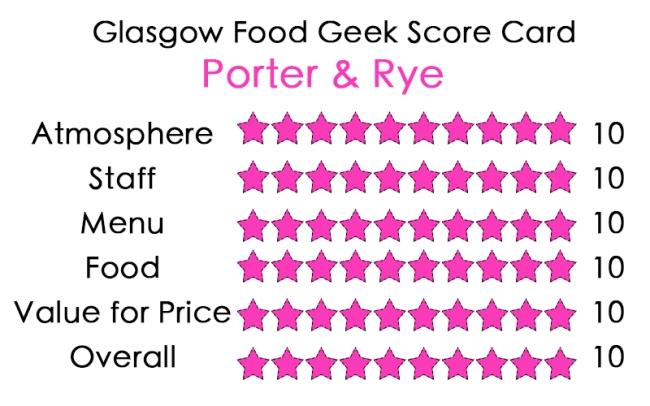 Porter & rye score card