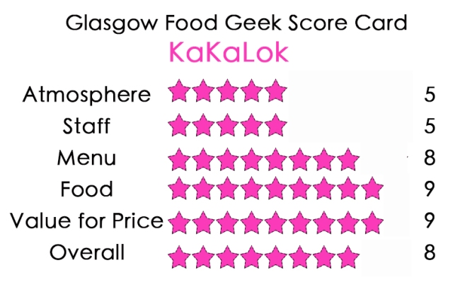 KaKaLok Score Card