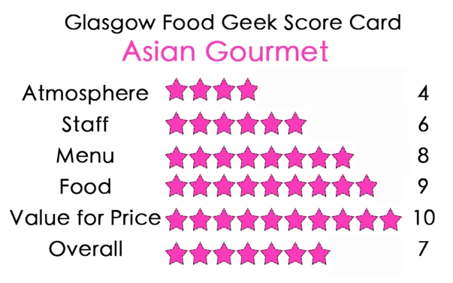Asian Gourmet Score Card