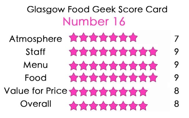 Number 15 scorecard
