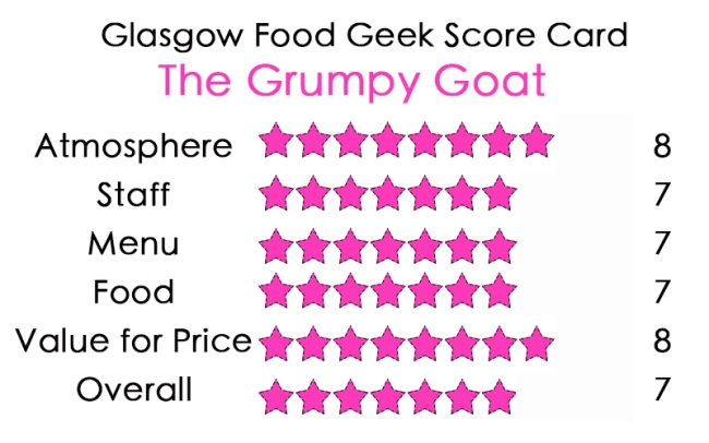 Grumpy Goat Glasgow Review