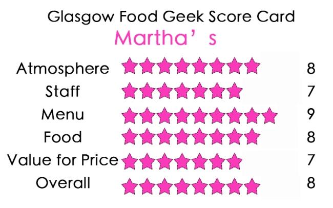 Marthas Geek review