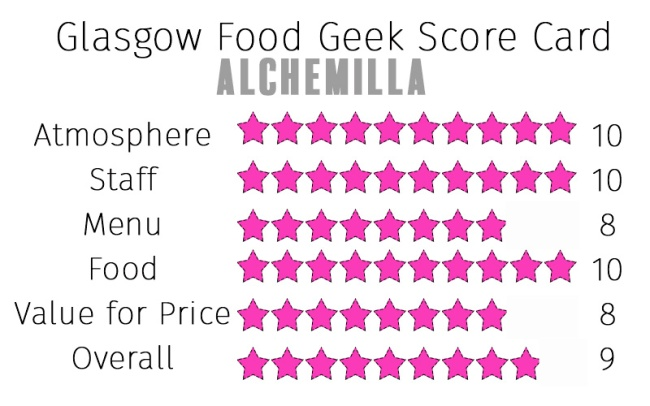 alchemilla-review